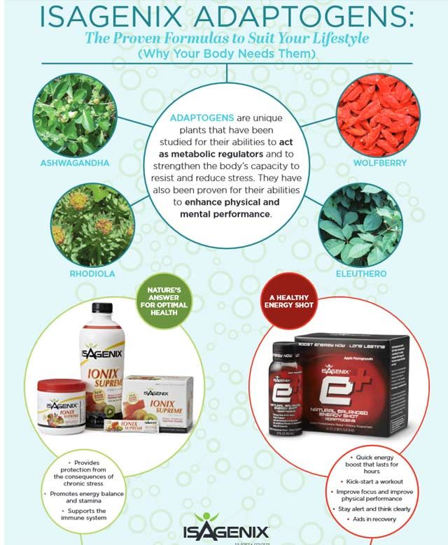 how to use isagenix products