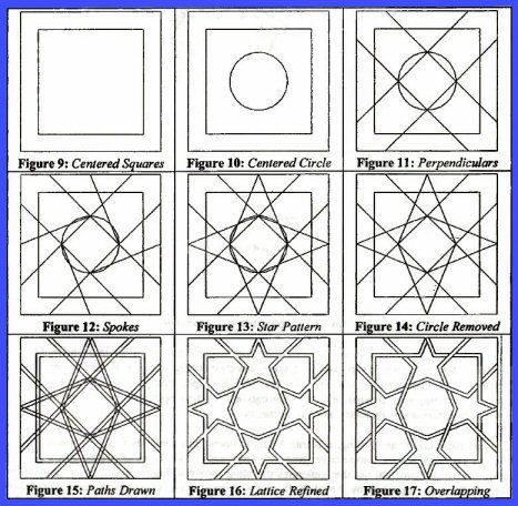 intricategeometric shapes - Google Search