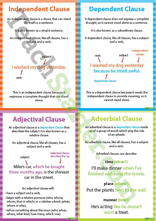 A set of five posters examining independent and dependent clauses, including adjectival, adverbial and noun clauses.