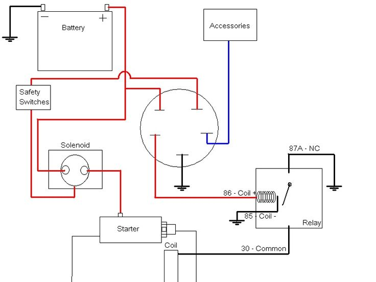 john deere solenoid wiring diagram