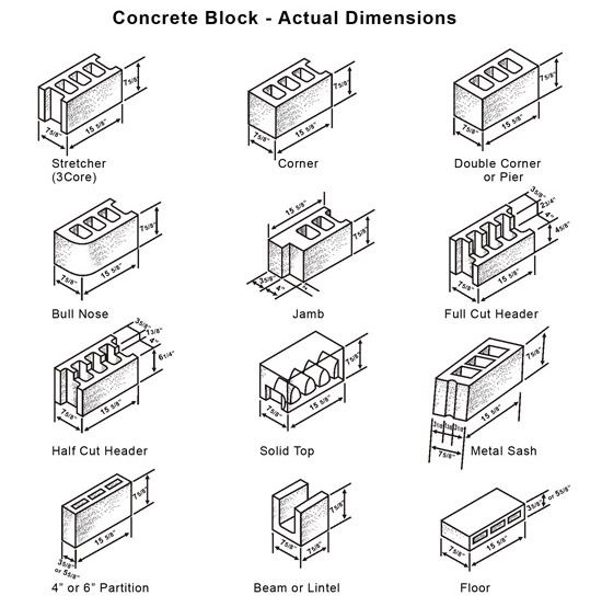 cinder blocks actual size and dimensions