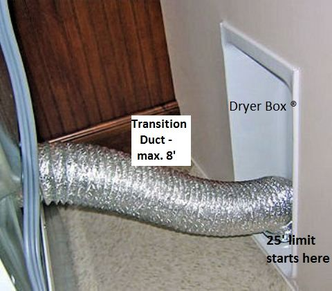 24 Best Dryer Vent Fire Cleaning High Energy Cost