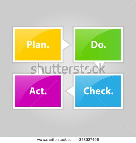 PDCA (Plan, Do, Check, Act) method - Deming cycle - square speech bubbles | http://www.shutterstock.com/g/ajinak