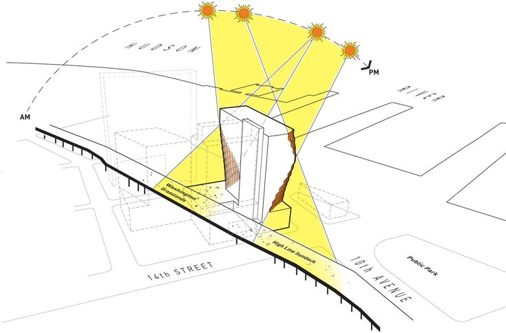 Solar Carve Tower / Studio Gang Architects,Courtesy of Studio Gang Architects