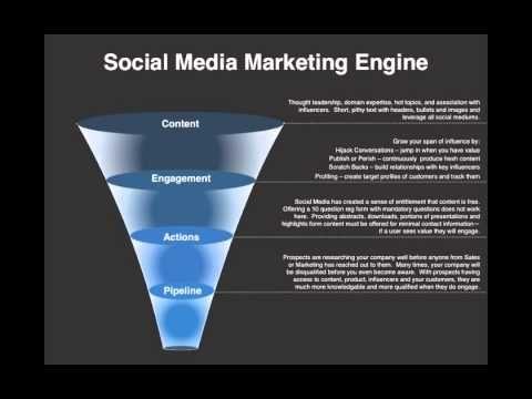 Las 25+ mejores ideas sobre Marketing plan outline en Pinterest - social media marketing plan