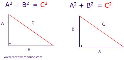 The Formula  The picture below shows the formula for the Pythagorean theorem. In the pictures below, side C is always the hypotenuse. Remember that this formula only applies to right triangles.   Examples of the Pythagorea