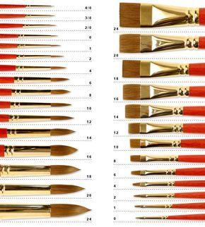 Tipos y Usos de Pinceles en Conservación y Restauración | Edgardo Zuccato