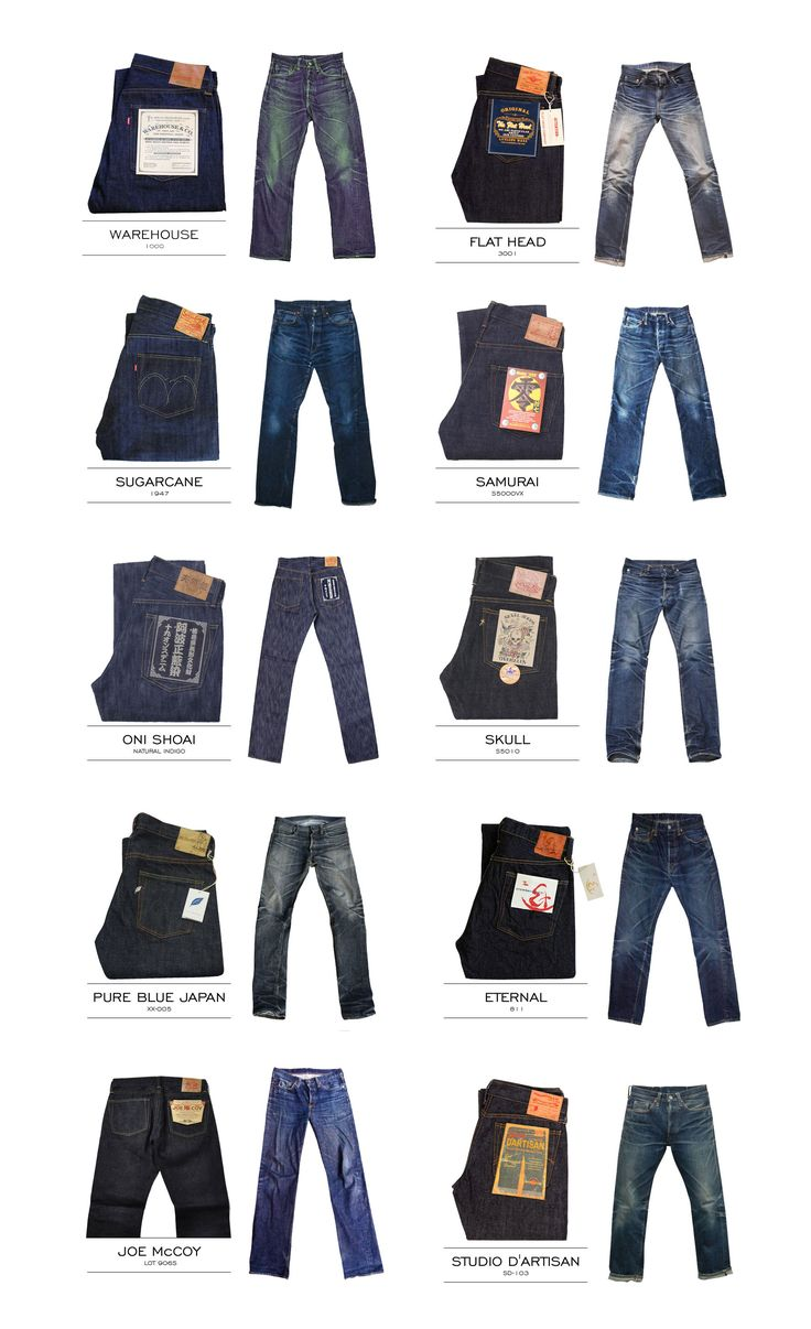 The Best of Japan denim Co.