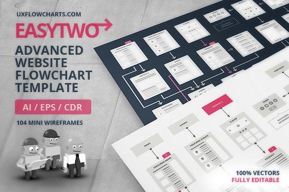 EasyTwo Website Flowchart Sitemap AI - Product Mockups - 1
