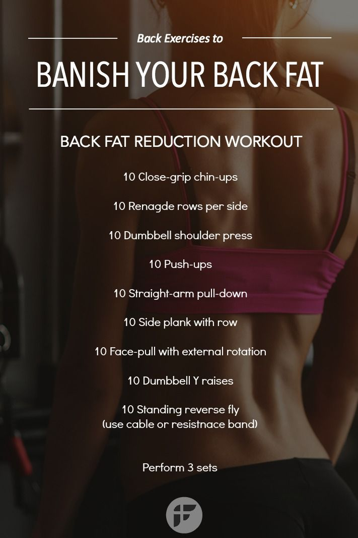 Exercises to Get Rid of Back Fat ...stop those unsightly back bulges RoadToGoal.com