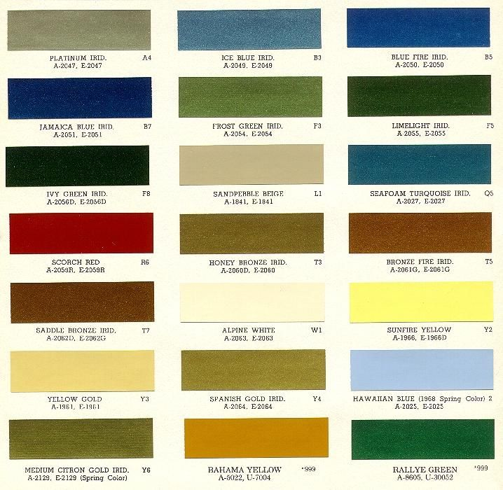 Grey Car Paint Chart >> How's this for a blast from the past. 1969 - 1974 Mopar Color Charts. (1969 shown here - click ...