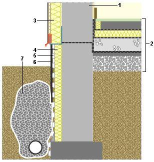 Résoudre Les Noeuds Constructifs Dans Le Cas Du0027une Isolation Par Lu0027extérieur