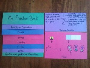 My Fraction Book: Fun and easy fraction flip book is a great way for students to show multiple representations of fractions.  CCSSM: 3.NF.A.1; 3.NF.A.2a; 3.NF.A.2b  www.FamilyMathNight.com