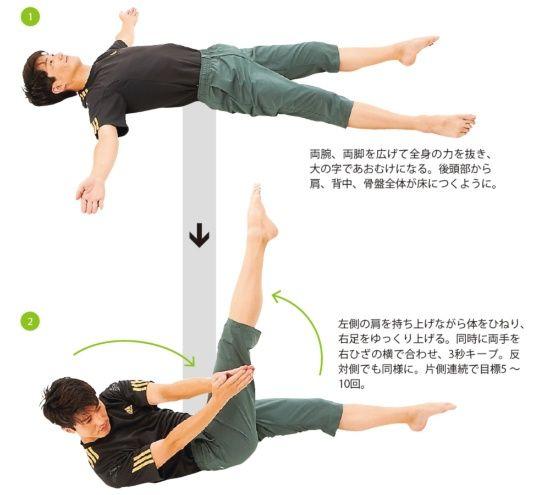 コアトレーニング~体幹クロスVアップ 腕と上半身、脚部を連動させて体幹を鍛える。体幹部は、背中側も含めて複数の筋肉が連動して腹部を引き締め、体を固定したり動かしたりする大切な部位。だが、選択的に体幹を鍛えようとしても難しい部位でもある。エクササイズで意識的に動かすようにしよう。