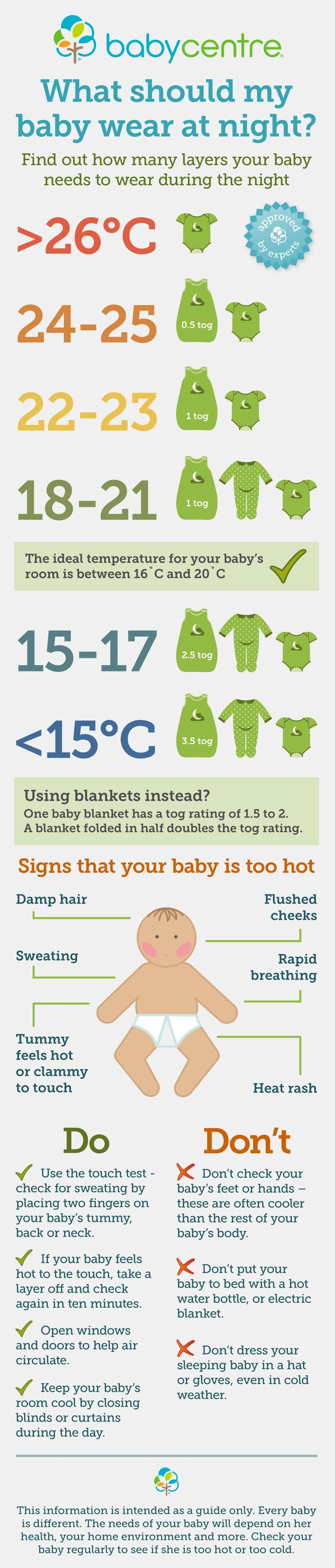 Baby sleep layers - clothing and sleeping bag thickness for baby sleeping at different temperatures, through hot weather and cold weather. Sleeping clothes