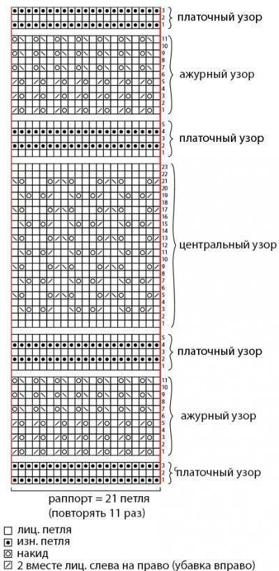 Ажурный снуд спицами: схема вязки