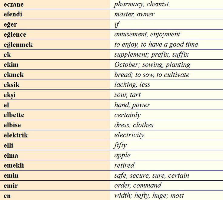 Turkish vocabulary E1