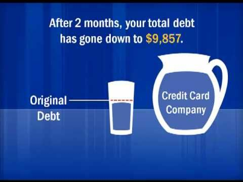 easy student credit cards with bad credit