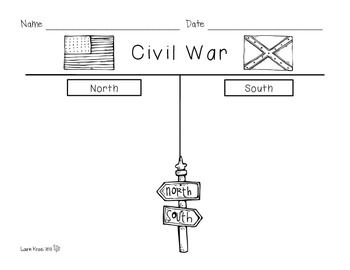 198 best images about civil war on pinterest civil wars timeline and review games. Black Bedroom Furniture Sets. Home Design Ideas