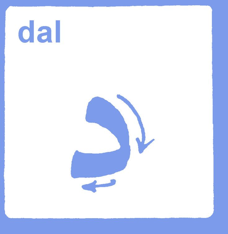 Arabic alphabet chart | Free Online Arabic courses – Online Arabic ...