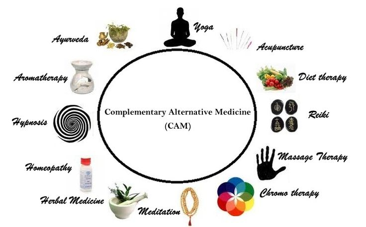 Top 10 Complementary and Alternative Medicine Therapies that work