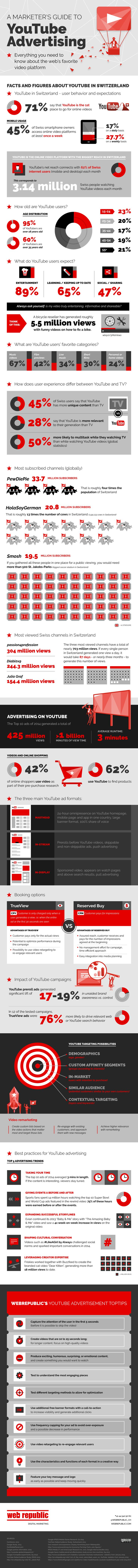Key Facts about Advertising on Youtube - #infographic