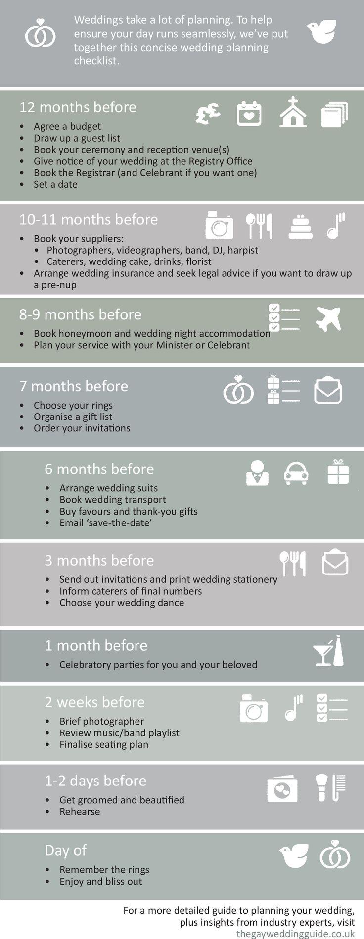 Wedding Planning Checklist Printable Quelles astuces pour organiser votre mariage sur http://yesidomariage.com