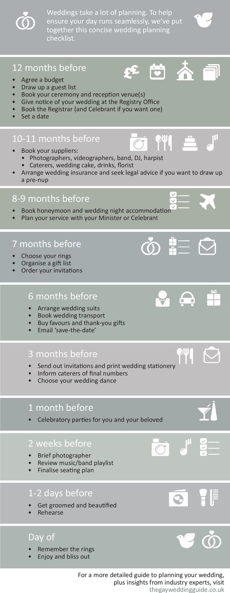 17 Best ideas about Wedding Checklist Printable on Pinterest ...
