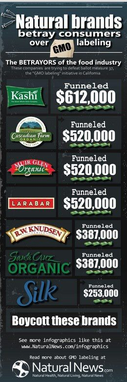 Label GMOs. These companies are fighting it...