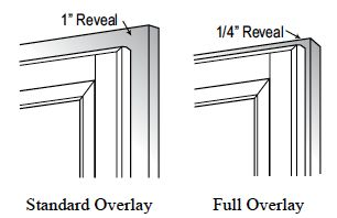 Standard Vs Full Overlay Reveal 1 Quot Or 1 4 Quot Cabinetry