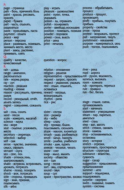 850 слов на английском языке, выучив которые вы будете свободно говорить! | Golbis