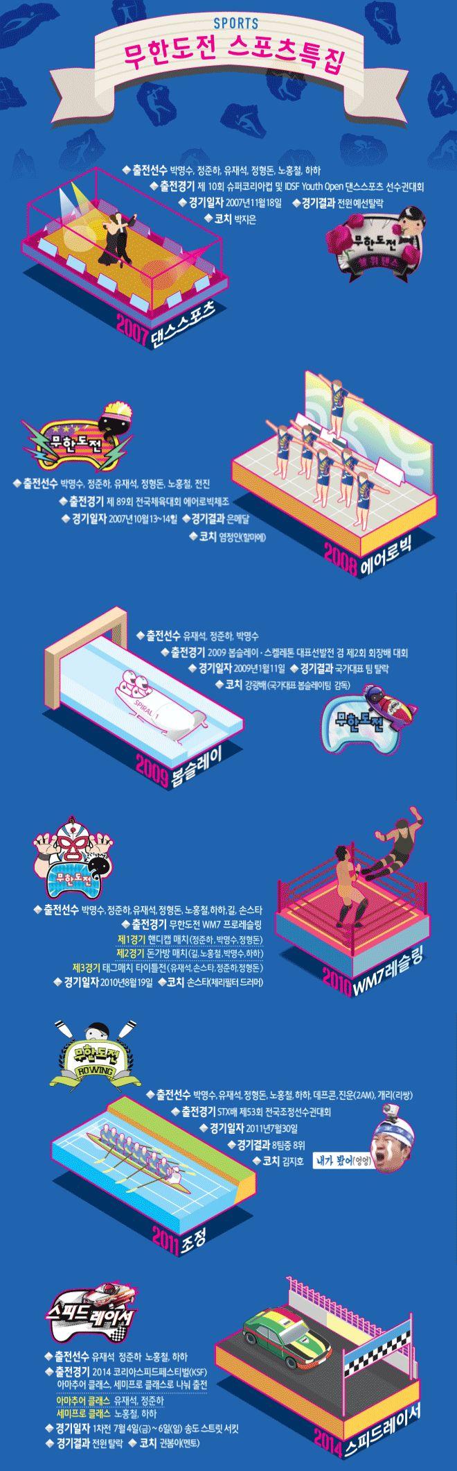 아시안게임특집 무한도전_인포그래픽