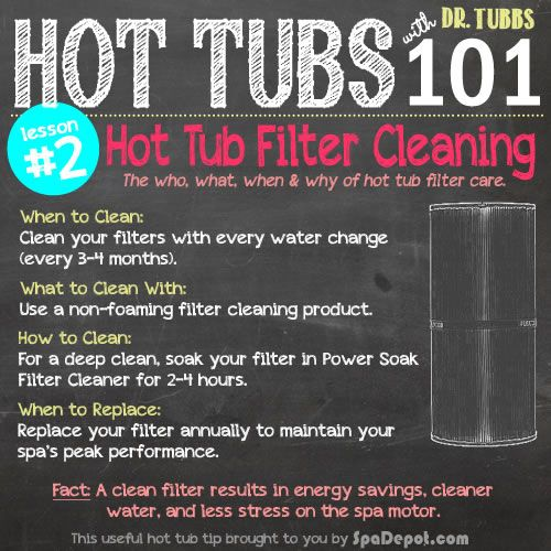 10 best images about Hot Tub Care on Pinterest | Cleanses ...
