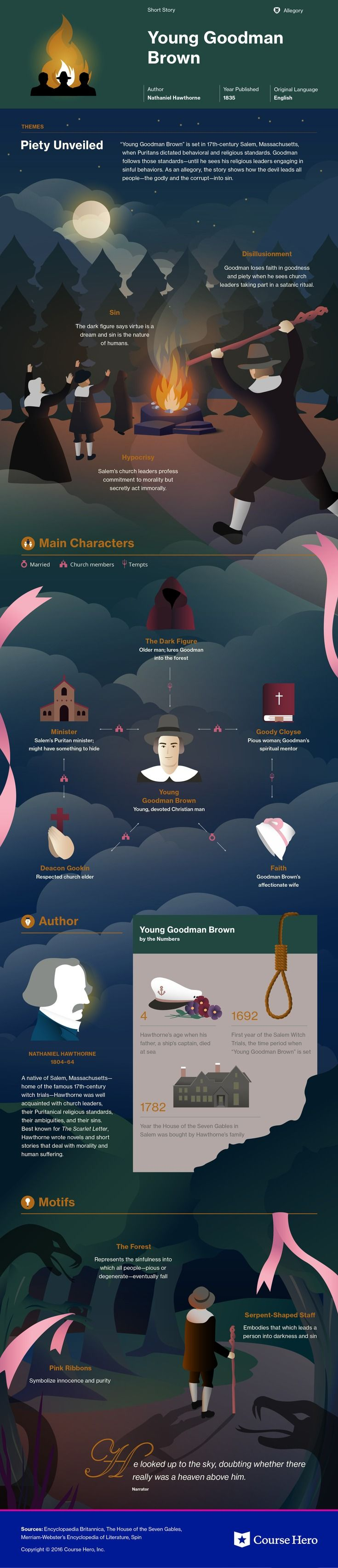 This @CourseHero infographic on Young Goodman Brown is both visually stunning and informative!