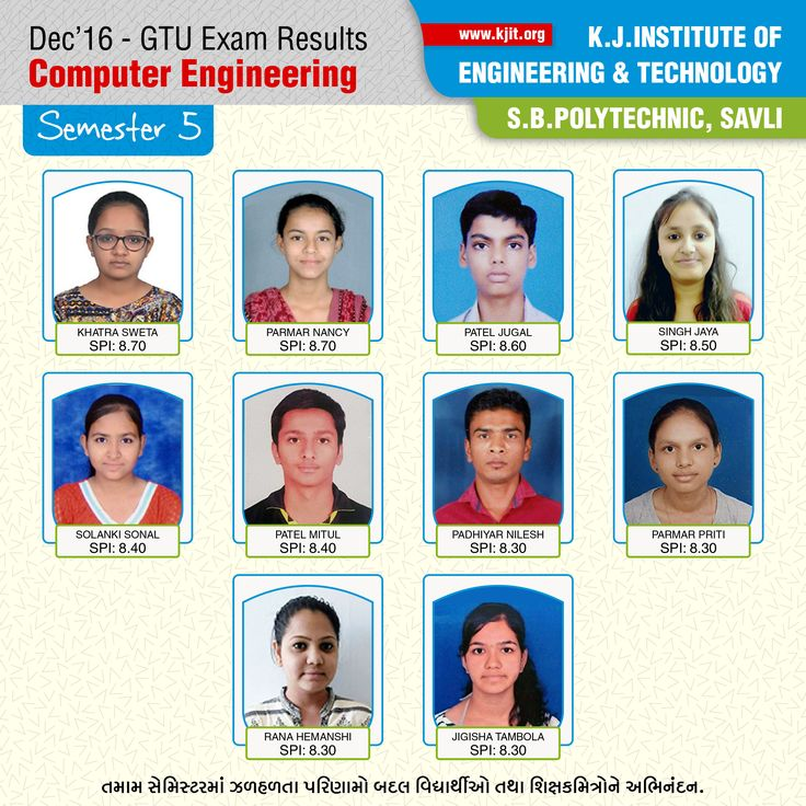 We #congratulate the #students of @Kjitsavli, Computer Engineering 5th Sem for their #performance in #GTU #exams. #wishes #results #marks