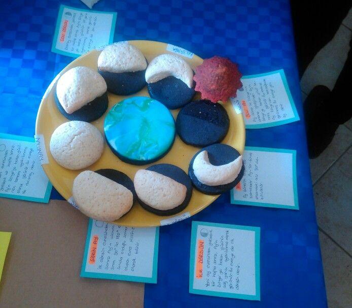 Yenilebilir Ayın Evreleri-Edible Science Project-Elif Aslan