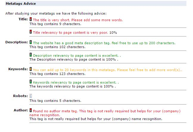 10 Best meta tag analyzer for SEO