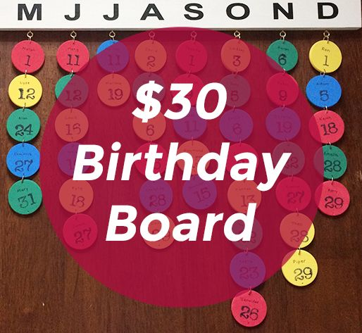How to Make a Birthday Board for Thirty Dollars