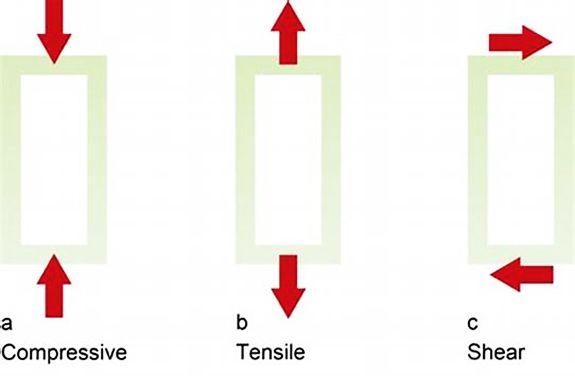 Compressive Tensile Share Tensile Compressive Strength Precast Concrete