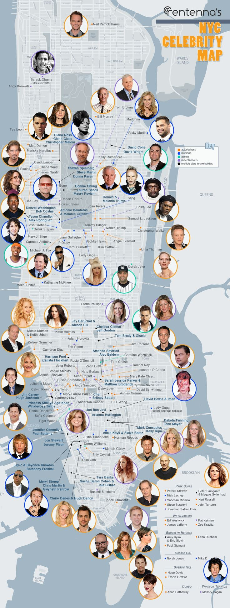 2014 Map of Celebrities in NYC via www.rentenna.com #celebs #maps #infographic