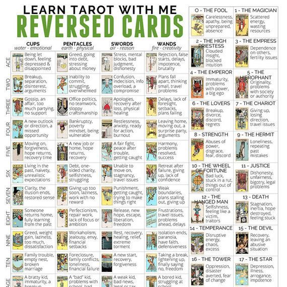 graphic regarding Printable Tarot Cards With Meanings Pdf referred to as Electronic tarot cheat sheet with tarot card meanings for tarot