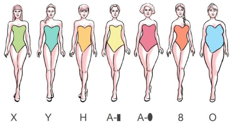 hoe bepaal je je lichaamstype - Google zoeken