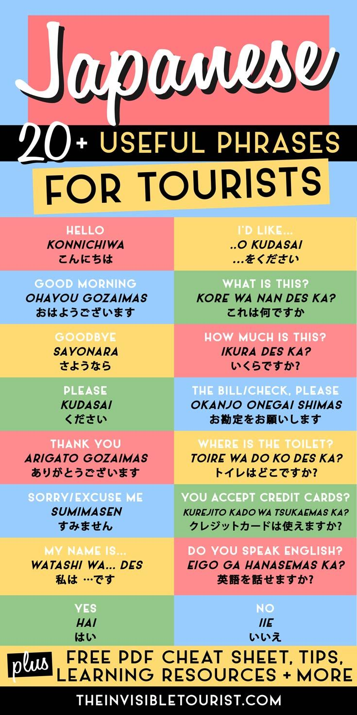 20 super useful phrases in japanese for tourists free cheat sheet words japanese language. Black Bedroom Furniture Sets. Home Design Ideas