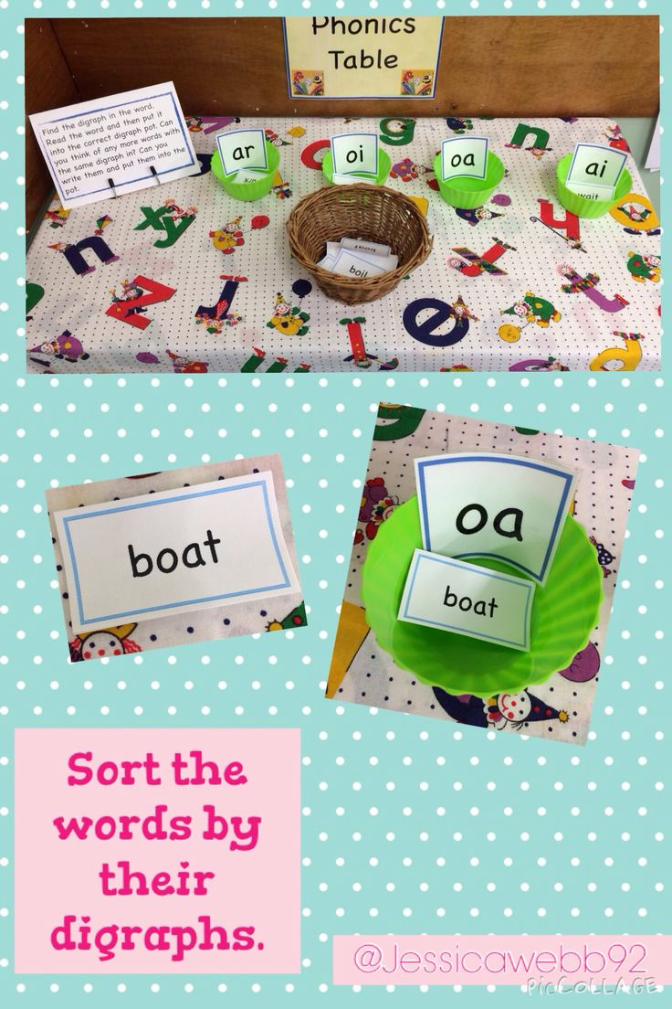 Read the word and sort it into the correct digraph pot. EYFS