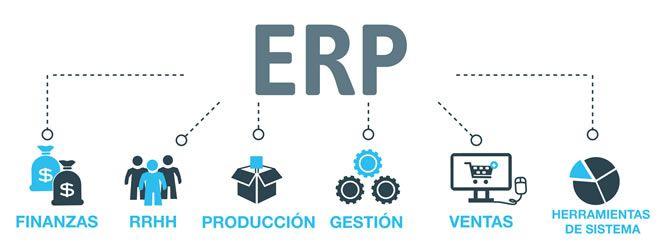 اليكم افضل برامج Erp فى مصر والعالم العربى من شركة Viewsoft احد