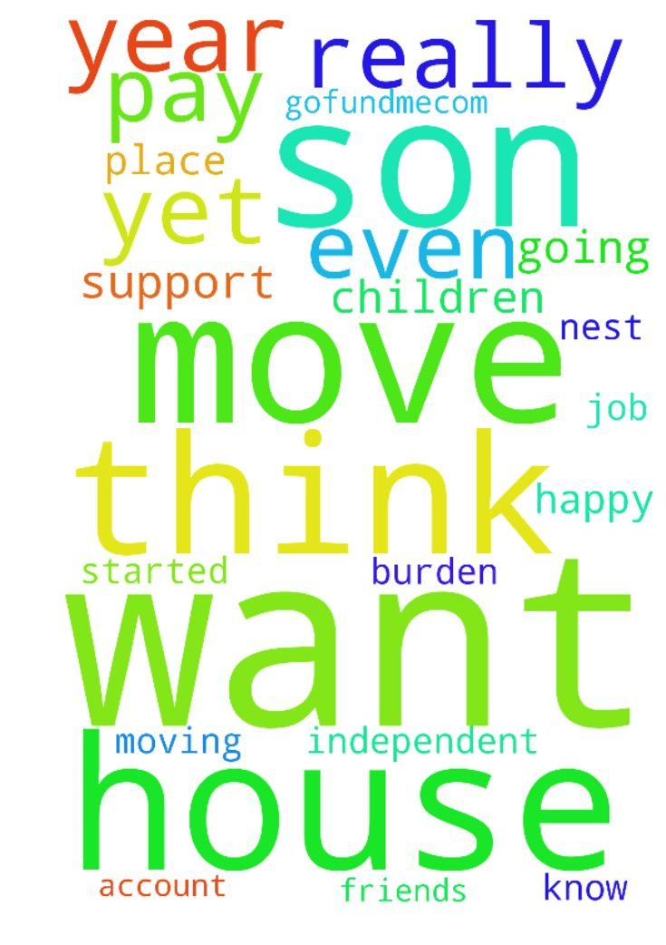 My son wants to move out the house - My son wants to move out the house because he thinks he is a burden. But he does not have a job yet and the place he and his friends are moving into is a fixer up trailer. I want to support him and and pray it works out for all of them. Plus my daughter is getting married nest year and I do not know how I can pay for it. I started a gofundme.com account but I do not think that is even going to help. I really want my children to be happy and independent…