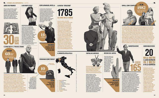 Pour le Book 2012- : rappel des années précédentes en 1 double page. Sultanati 02 by Francesco Franchi
