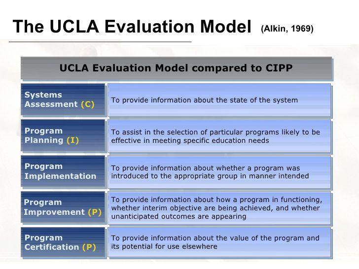 Program Evaluation Models Management-oriented evaluation - program evaluation
