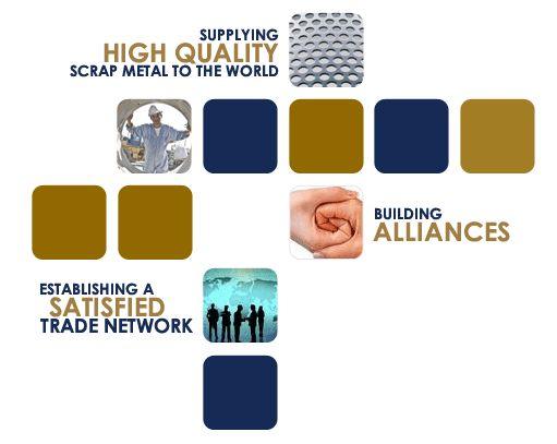 Lucky Recycling, Fortune Metals, Aluminum Alloy Manufacturers In Dubai, Scrap Metals North America