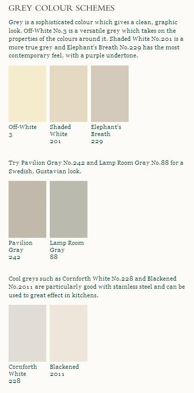 Farrow & Ball Grey Colour Schemes